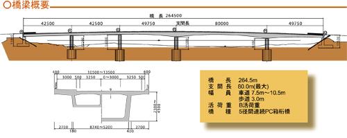 150514_katyuyamaohasi04.jpg